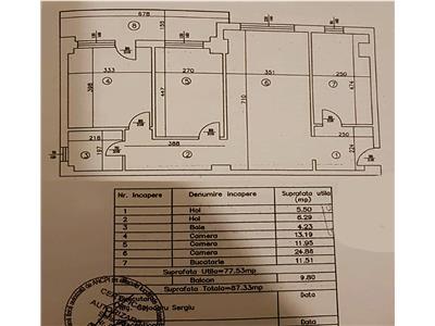 Comision 0, Ap. 3 camere, mobilat si utilat, bloc nou